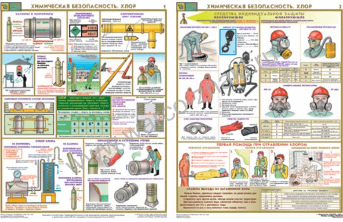 классиков меры безопасности при обращении с прекурсорами тип кабеля использовать?
