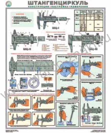 измерения» 1 плакат П1-