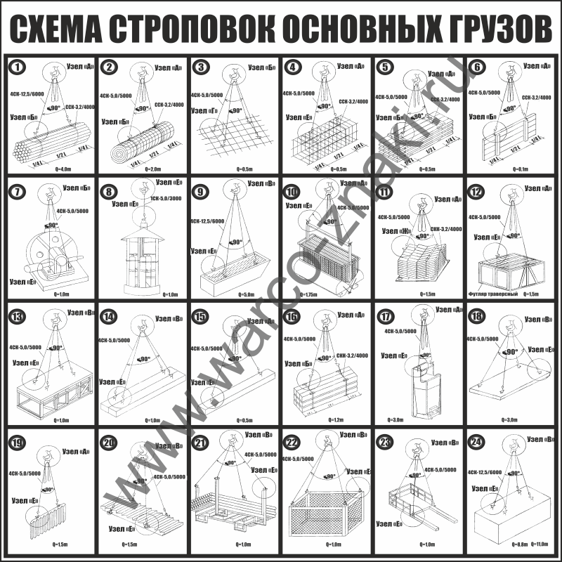 STROP3 Схемы строповки