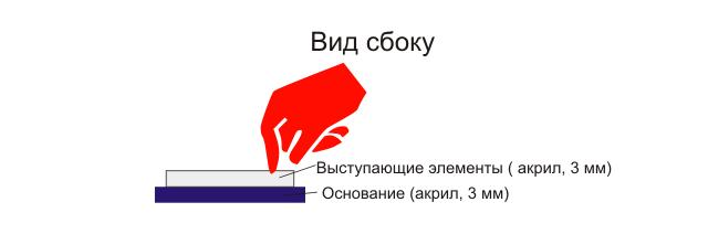 наклейка тактильная на ручку