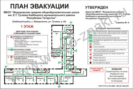 """Люминесцентный плакат """"План эвакуации"""""""